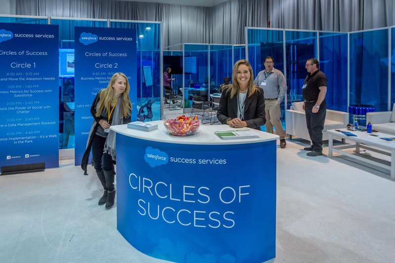 Salesforce|  circles of success